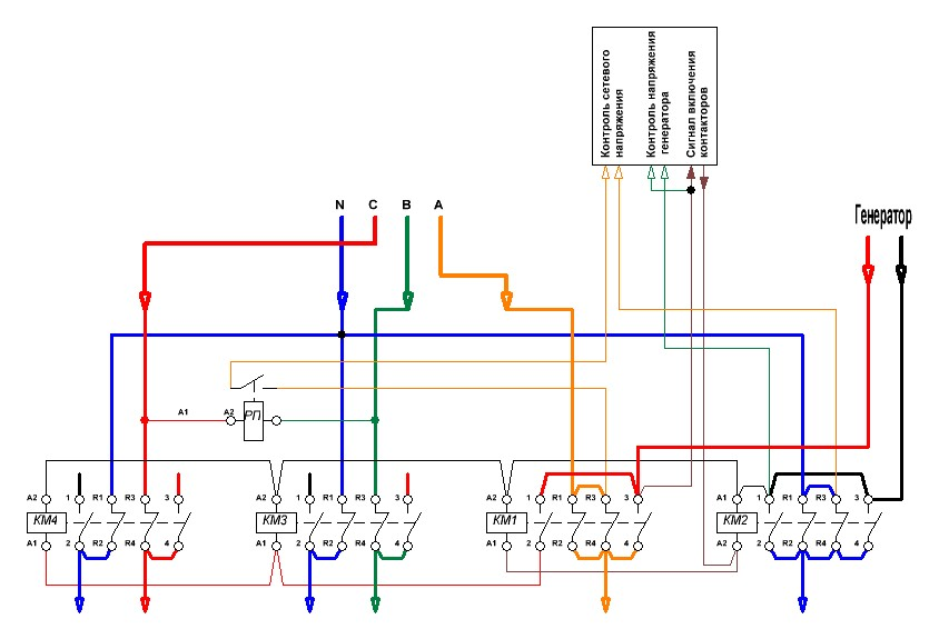 Схема fubag bs 6600