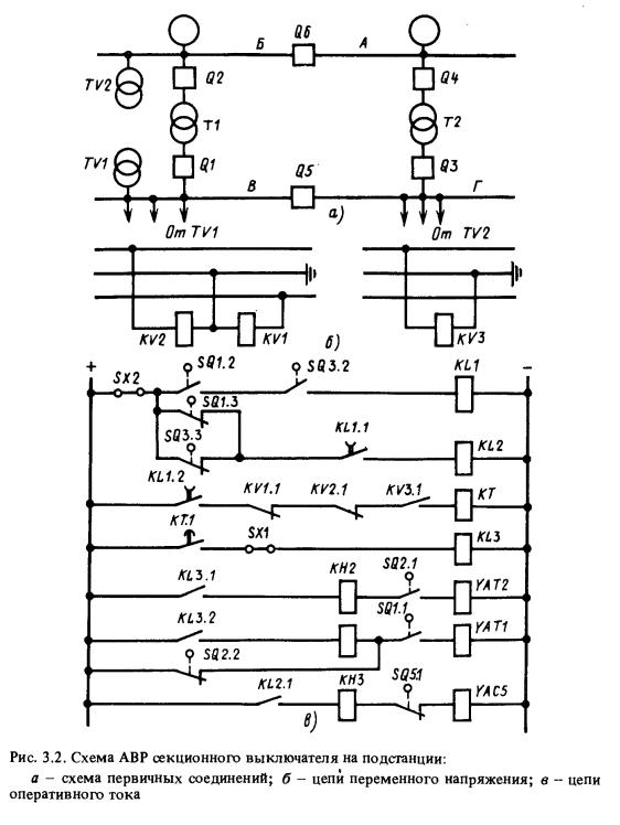 Схема вторичной коммутации масляного выключателя